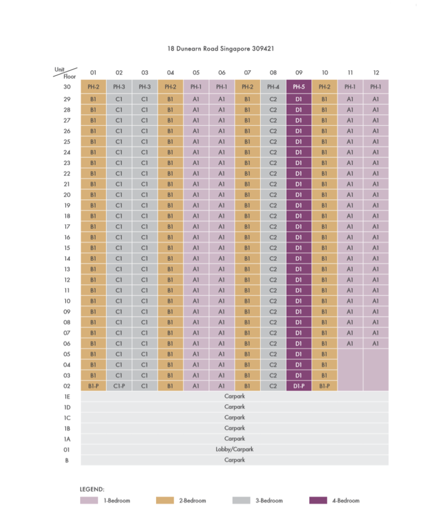 pullman residences schematic chart